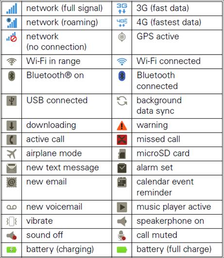 Verizon Cell Phone Icons Symbols