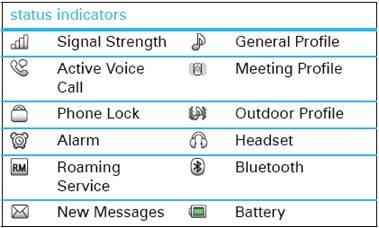 EX122/EX128 - Phone status & notifications